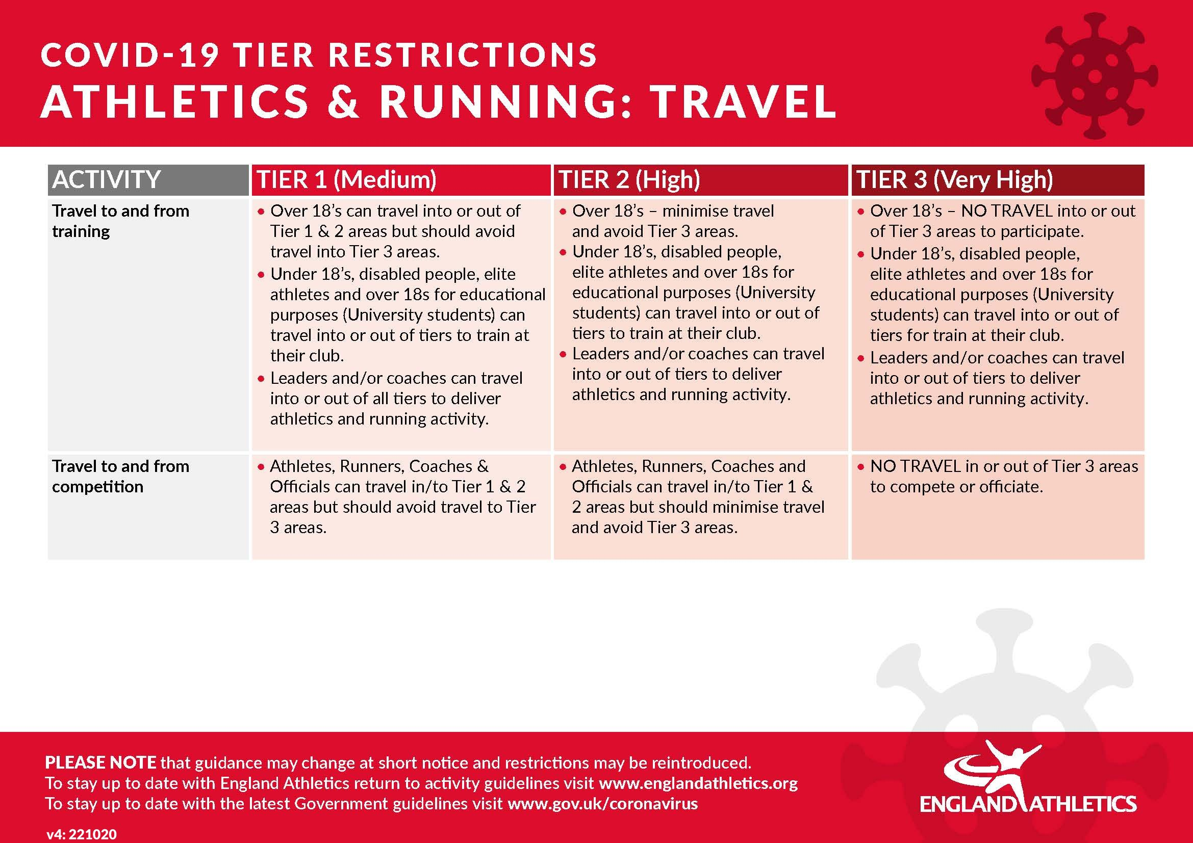 Tier restrictions - travel at 22 October