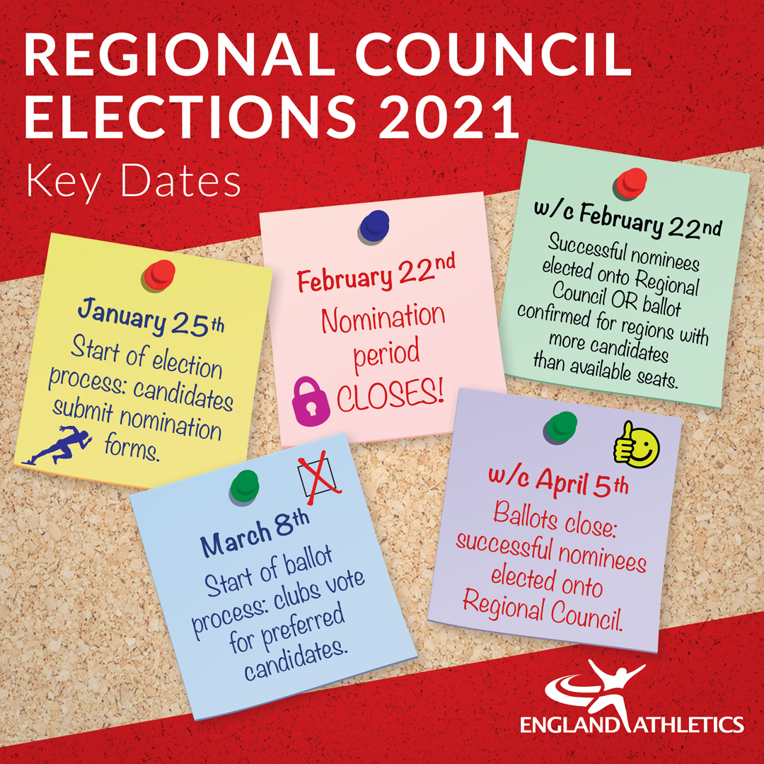 Regional Council 2021 timeline infographics
